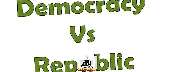 Rozdiel medzi demokraciou a republikou