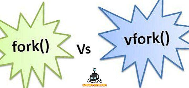 Diferença entre fork () e vfork ()