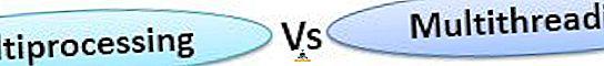 الفرق بين: الفرق بين Multiprocessing و Multithreading