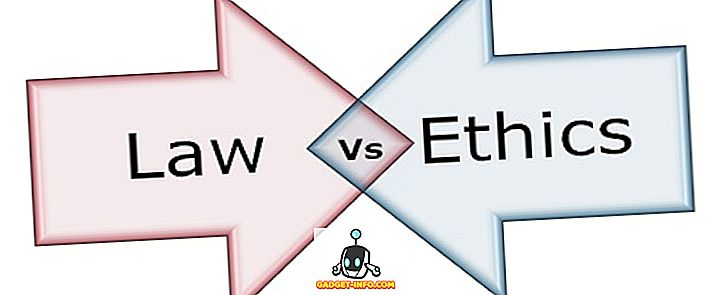 разлика между: Разлика между право и етика