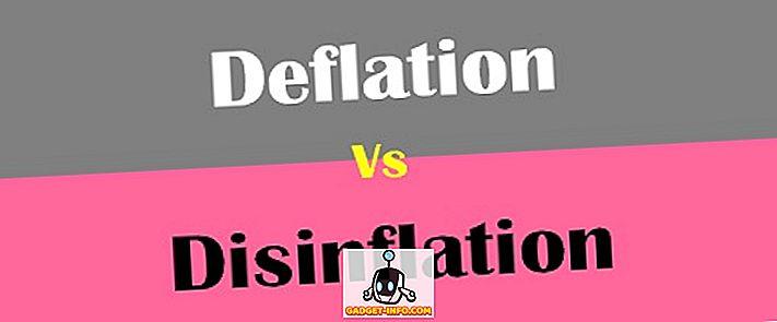 Différence entre déflation et désinflation