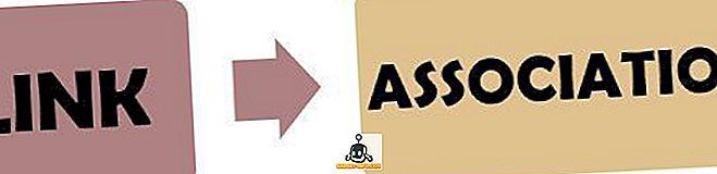 forskel mellem - Forskel mellem Link og Association