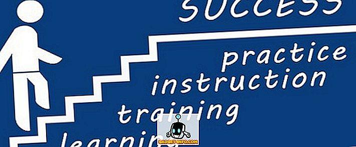 الفرق بين - الفرق بين التلمذة والتدريب الداخلي