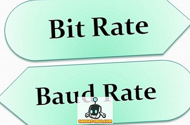 Forskel mellem bithastighed og baud rate