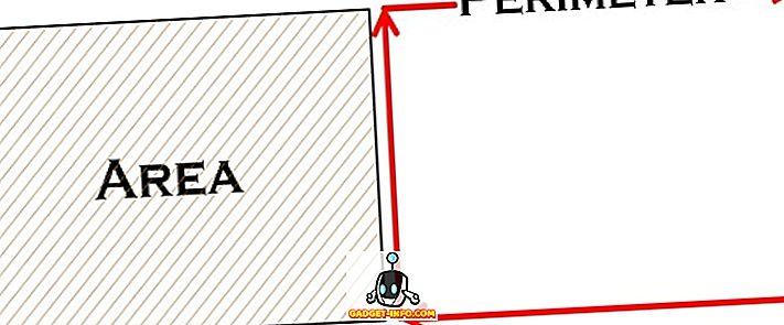 Forskel mellem område og perimeter