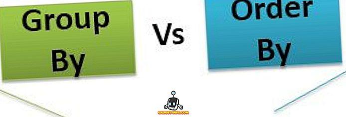 разница между - Разница между группами By и Order By в SQL