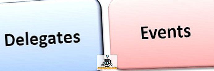 Forskel mellem delegerede og begivenheder i C #