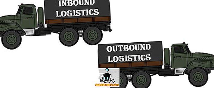 Skirtumas tarp atvykstančios ir siunčiamos logistikos