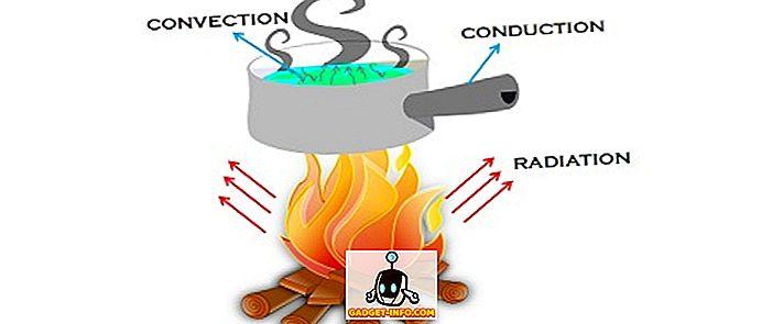 Différence entre la conduction, la convection et le rayonnement