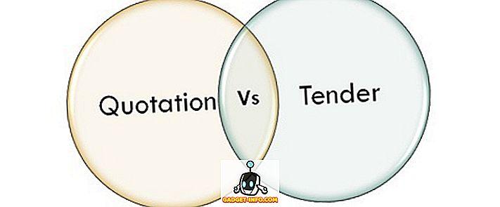 verschil tussen - Verschil tussen offerte en inschrijving