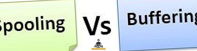 Unterschied zwischen - Unterschied zwischen Spooling und Pufferung im Betriebssystem
