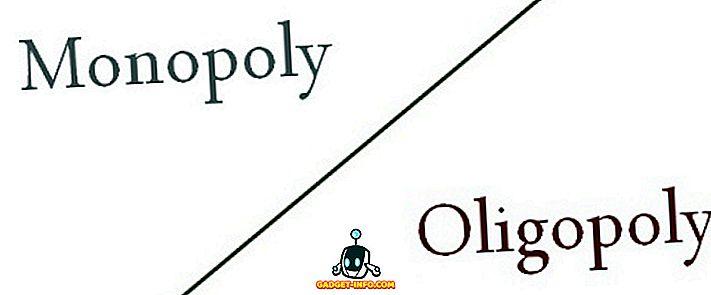الفرق بين الاحتكار و Oligopoly