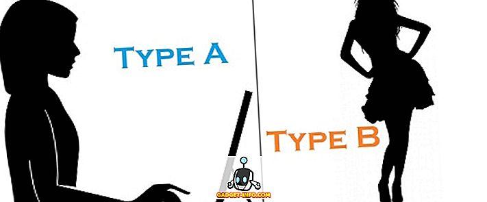 Разница между личностью типа А и типа Б