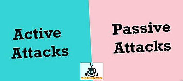 Razlika između aktivnog i pasivnog napada