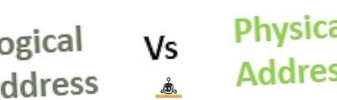 Skillnad mellan logisk och fysisk adress i operativsystemet