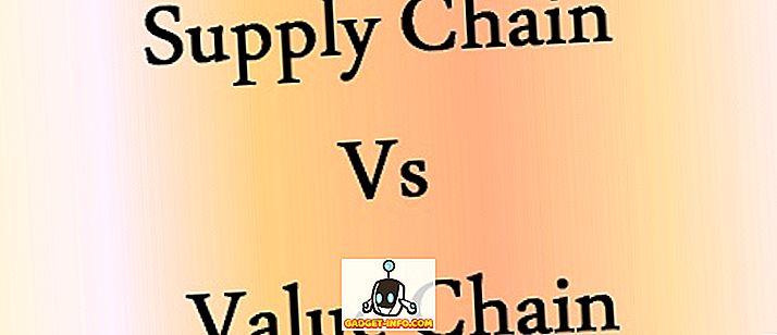 Разлика между веригата за доставки и веригата на стойността