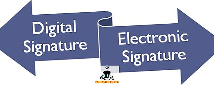 forskel mellem - Forskel mellem digital signatur og elektronisk signatur