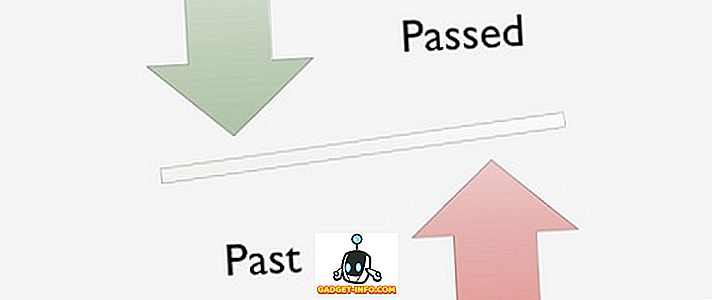Unterschied zwischen: Unterschied zwischen Passed und Past