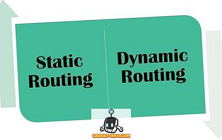 Unterschied zwischen statischem und dynamischem Routing