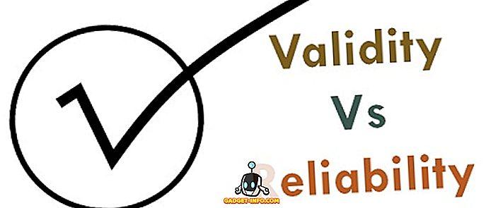 разлика између: Разлика између валидности и поузданости