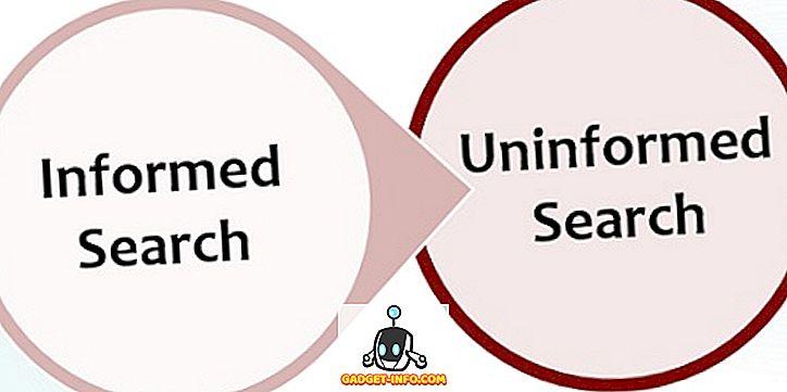 Sự khác biệt giữa tìm kiếm có thông tin và không có thông tin