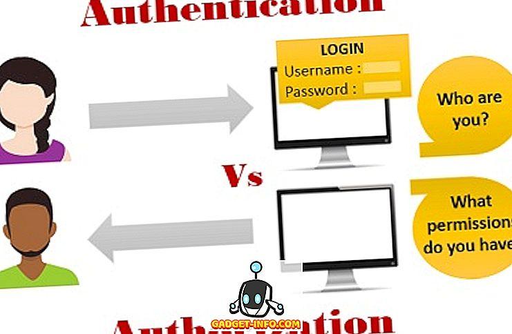 Unterschied zwischen - Unterschied zwischen Authentifizierung und Autorisierung