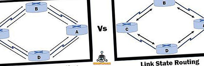 Unterschied zwischen Distanzvektorrouting und Verbindungsstatusrouting