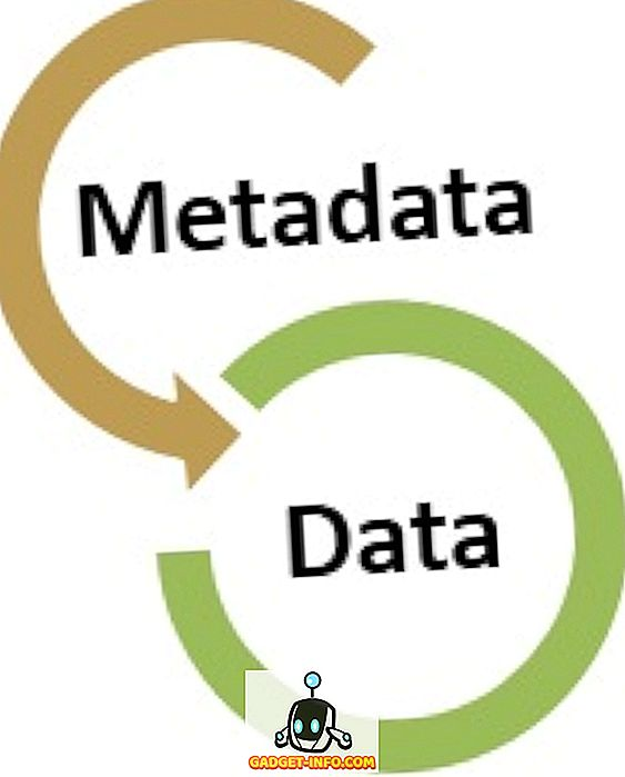 Разлика између података и метаподатака