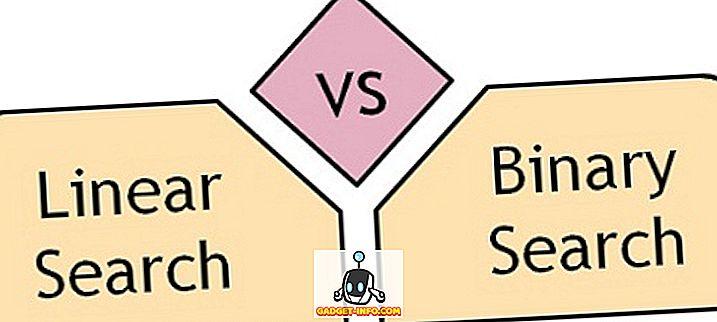 Разлика между линейното търсене и двоичното търсене