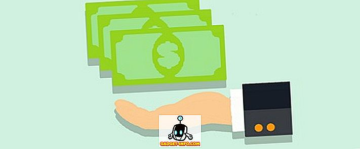 vahe - Erinevus brutopalga ja CTC vahel