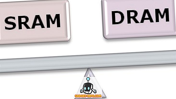 Różnica między SRAM i DRAM