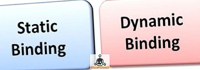 Verschil tussen statische en dynamische binding