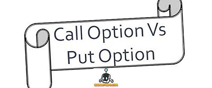 Razlika između poziva i stavljanja opcije