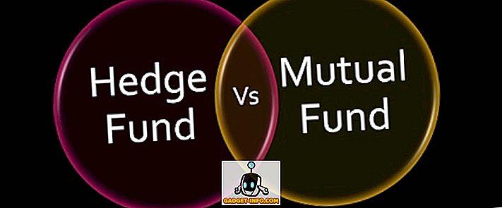 Forskel mellem hedgefond og gensidig fond