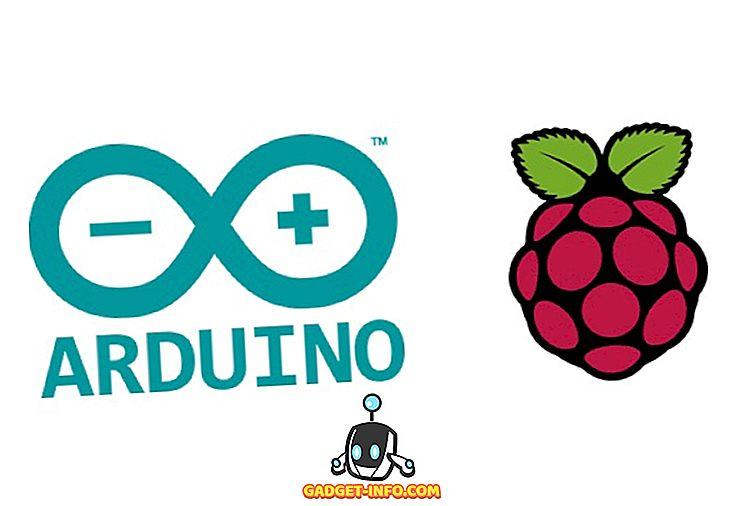Arduino vs Raspberry Pi: So sánh chi tiết