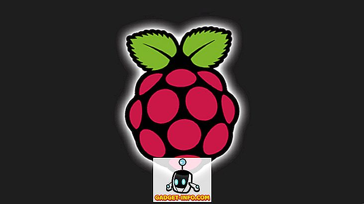 Ako používať Raspberry Pi ako smerovač a obsahový filter