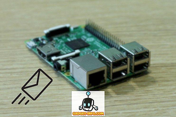 Ako spustiť príkazy na Raspberry Pi e - mailom
