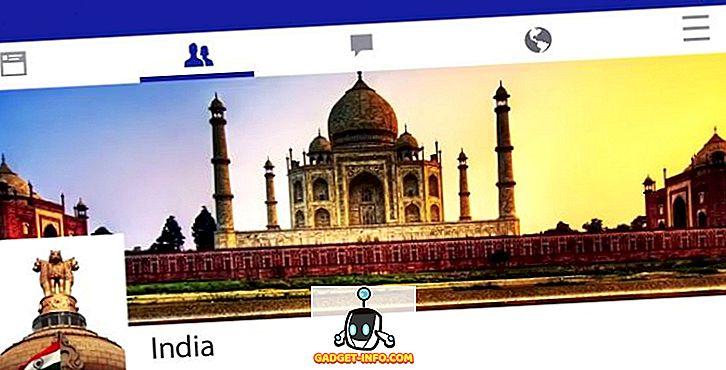 Indie je 68 let nezávislosti zobrazeny na Facebook Časová osa (Video) \ t