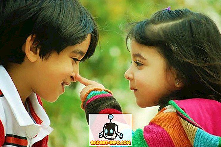 7 Interesanti Raksha Bandhan dāvanas Jūsu māsai no Chumbak veikala