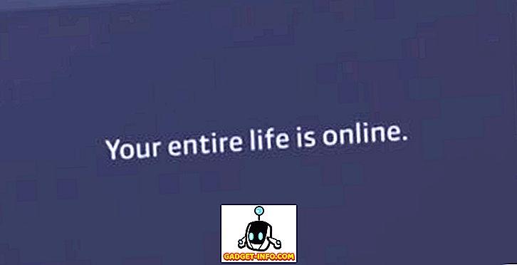 Votre vie entière est sur Internet, ne croyez pas?  Voir cette vidéo
