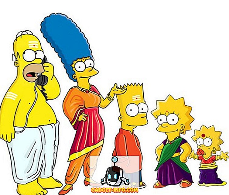 Mød Simpson-iyers, South Indian Avatars of The Simpsons (Billeder)