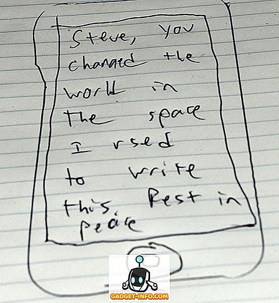 "Писмо до Стив Джобс: ""Вие променихте света"""