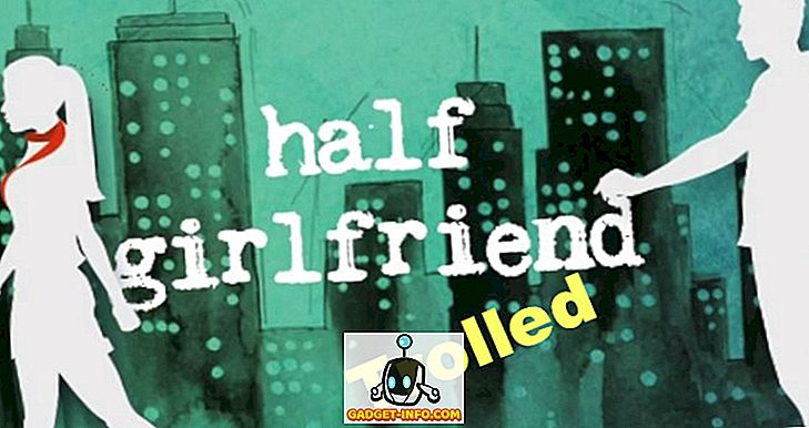 "10 Hilarious Twitter Reactions på Chetan Bhagats ""Half Girlfriend"""