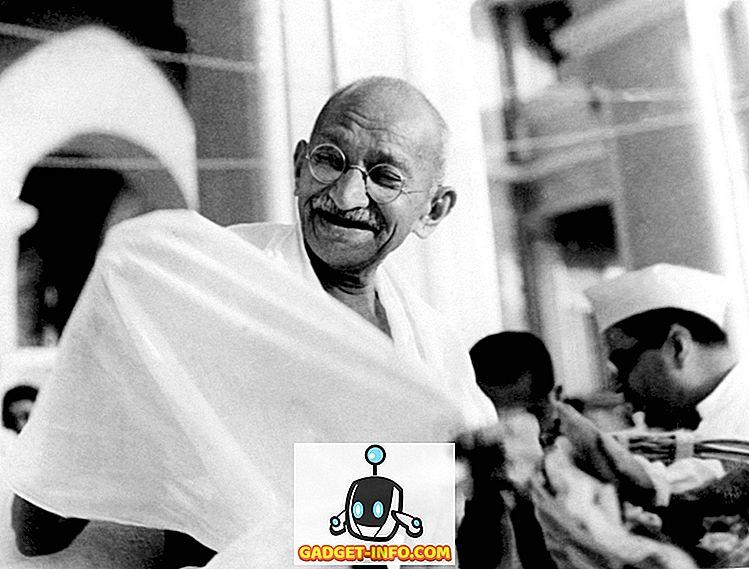 Kas sa tõesti teate Mahatma Gandhi?  (Viktoriin)