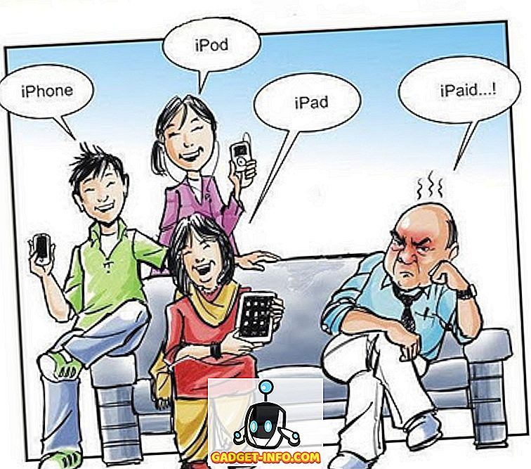 iPhone iPod iPad og iPaid (COMIC)