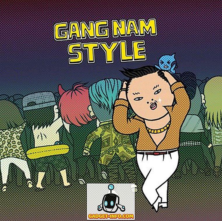 Vytváranie štýlu Gangnam [Video]