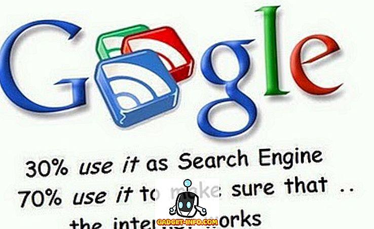 L'utilisation réelle de Google (bande dessinée)