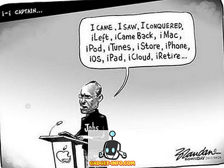 i dan Steve Jobs (Comic)