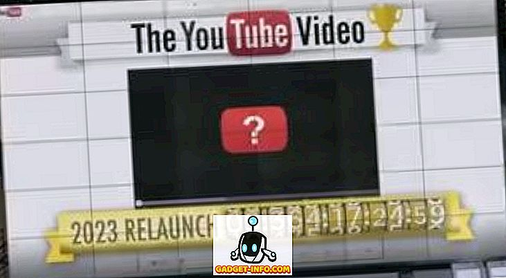 Hari Kebahagiaan April Fools YouTube 2013 (Video)