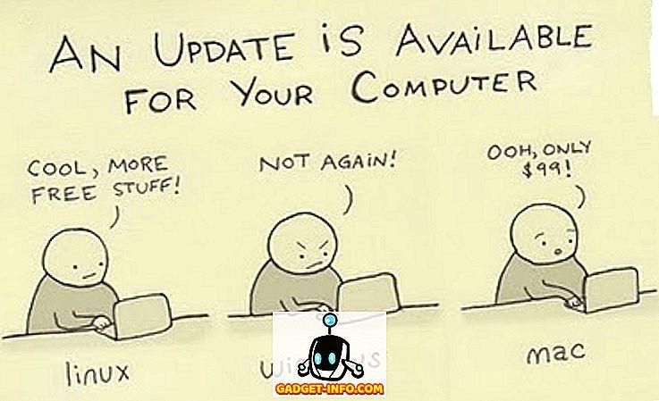 Zabava - Dostupno je ažuriranje za vaše računalo (strip)